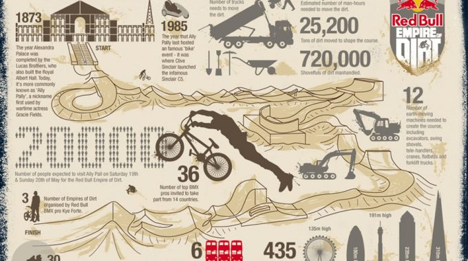 Red Bull Empire of Dirt Course design